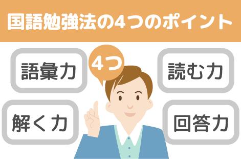 国語勉強法の4つのポイント