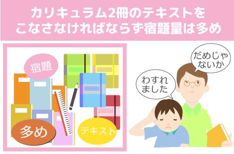 宿題は多めで、宿題のチェックは厳しめの早稲田アカデミー