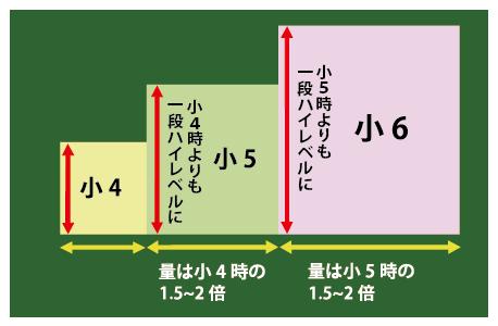 kateigakushu-ougonhi-1.png